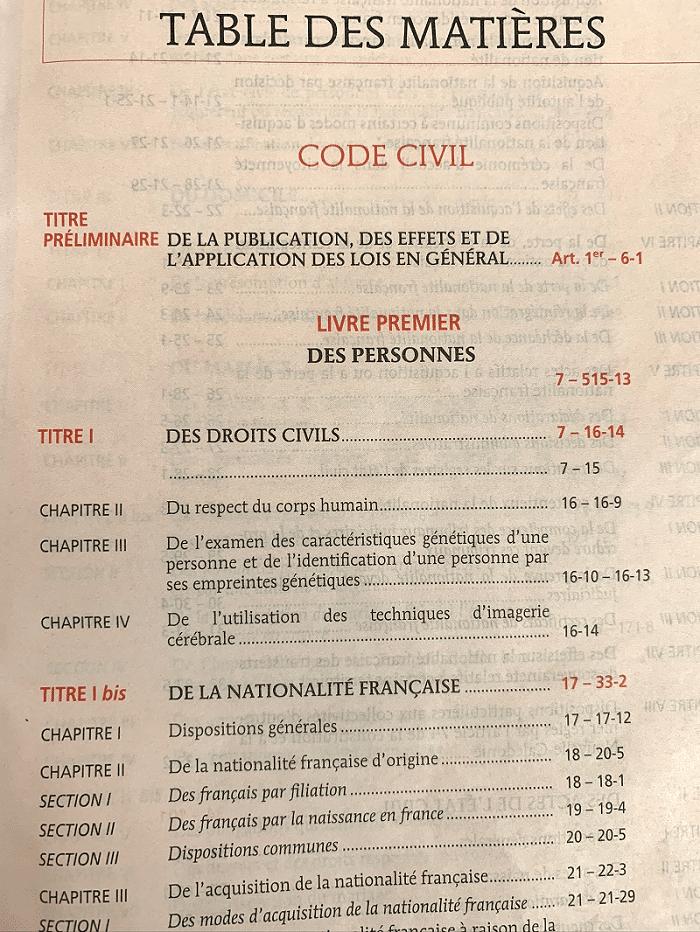 plan du Code civil